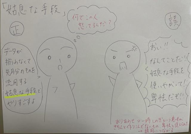日本語 誤用 定着